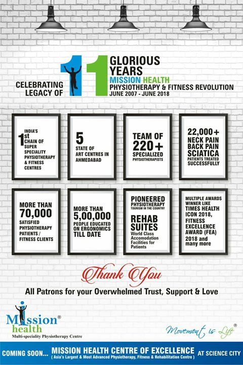 Thank You Patrons for your TRUST, SUPPORT & LOVE. Today on 10th June 2018, Mission Health Successfully Completes 11 Glorious Years in the field of Specialized Physiotherapy, Fitness & Rehabilitation. We look forward to your blessings for years to come. Words can't describe our gratitude. #MissionHealth #SuperSpecialityPhysiotherapyFitnessRehab #LargestPrivateTeamofPhysiosInIndia #AsiaBiggestProjectComingSoonInAhmedabad #ThankYouAll #CelebratingLegacyOf11Years #TrendSetter #MovementIsLife